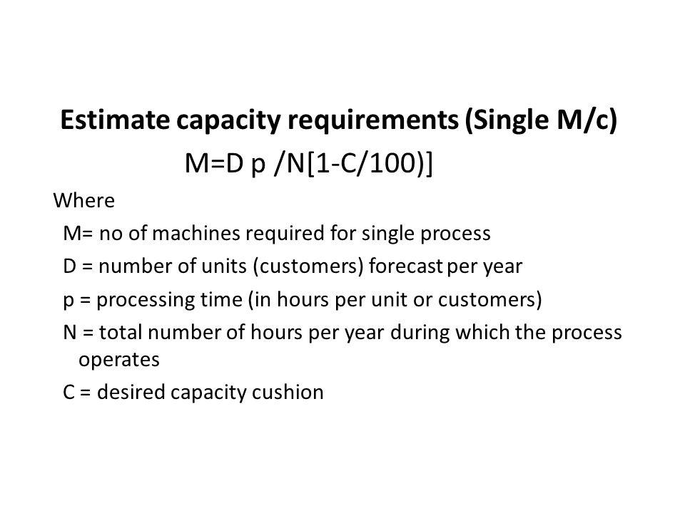 Estimate capacity requirements (Single M/c) M=D p /N[1-C/100)]